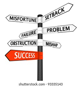 Crossroads sign pointing to several problem relating directions and success highlighted in red