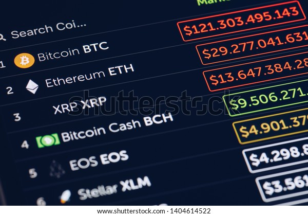 best value cryptocurrency