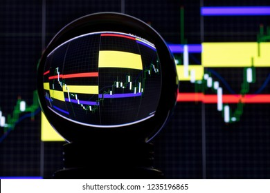 Crystal ball on the background of forex currency exchange trading