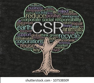 csr or corporate social responsibility,concept and words tag cloud written on blackboard  background, high resolution, easy to use.