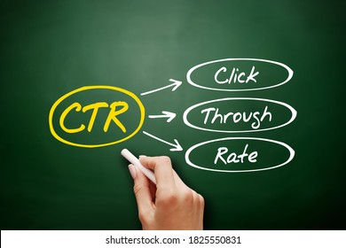 CTR - Click Through Rate acronym, business concept background on blackboard
