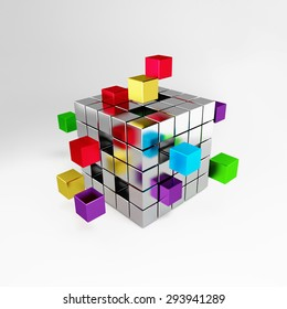 Cube aggregation - Centralized data