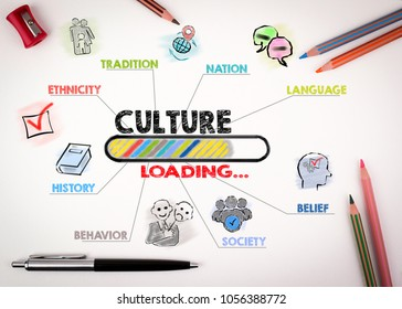 Culture Concept. Chart with keywords and icons on white background - Shutterstock ID 1056388772