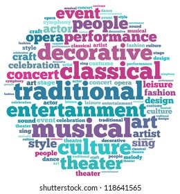 Culture and entertainment info-text graphics and arrangement concept on white background (word cloud)