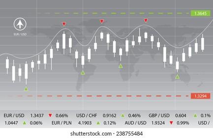 currency exchange, chart, market, forex, stock, money