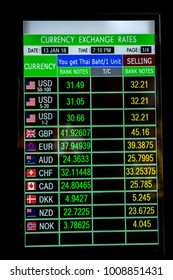 Currency Exchange Rate On Digital Led Stock Photo Edit Now