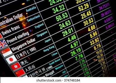 currency exchange rate on digital display board
