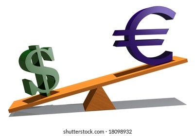 currency measurement