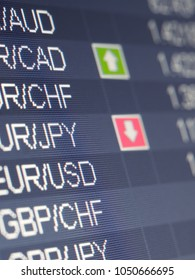 currency pairs ,closeup,for  forex, stock market and other finance themes