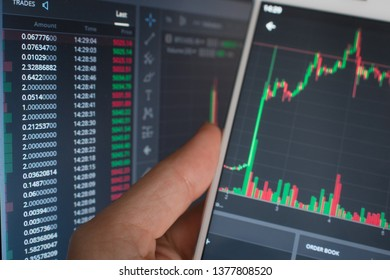 Currency and securities market volatility. Cross-platform applications for the stock market. Investments in securities and cryptocurrencies in your smartphone