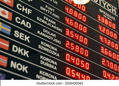 current exchange rates electronic display