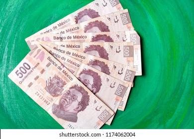Current mexican pesos