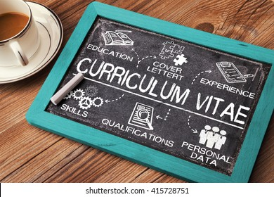 curriculum vitae concept  drawn on blackboard