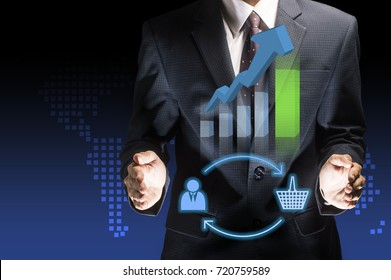 customer base repeat buying make business growth