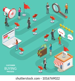 Customer buying process flat isometric . People to make a purchase are moving by the specified route - promotion, search, website, reviews, purchase.