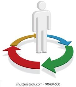 Customer centric, user centered business diagram