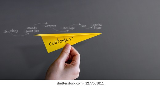 Customer Journey and Experience Concept. Hand Raise Up a Paper Plane against the Wall, Graphic and Text about Client's Journey as background. Side View