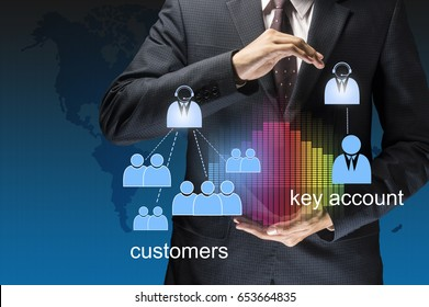 customer management , taking care of key account separate from customer