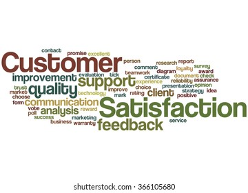 Customer Satisfaction, word cloud concept on white background.