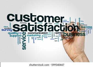 Customer satisfaction word cloud concept