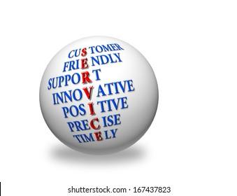 customer service acronym concept,acronym text on 3d sphere