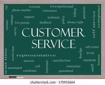 Customer Service Word Cloud Concept on a Blackboard with great terms such as call center, help, staff, rep and more.