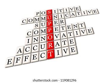 customer support  concept -positive, comunicative,super competent,innovative,innovative, effective