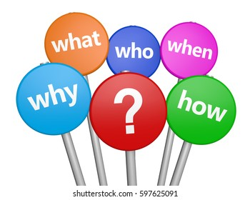 Customer support questions and question mark symbol on colorful round sign 3D illustration.