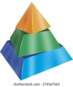 cut, layered pyramid as a design template