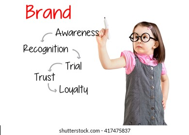 Cute little girl wearing business dress and writing brand loyalty development concept. White background.