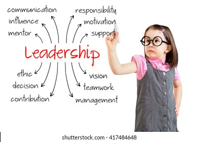 Cute little girl wearing business dress and writing leadership concept. White background.