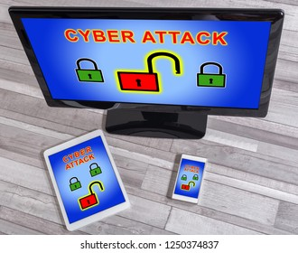 Cyber attack concept shown on different information technology devices