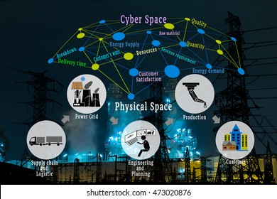 Cyber - Physical production or Industry 4.0 concept. Cyber - Physical connection on industrial factory, infrastructure.