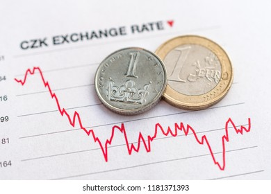 Czech koruna euro exchange rate: Czech koruna and euro coins placed on a red graph showing decrease in currency exchange rate