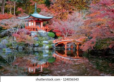 Daigoji Temple,Kyoto