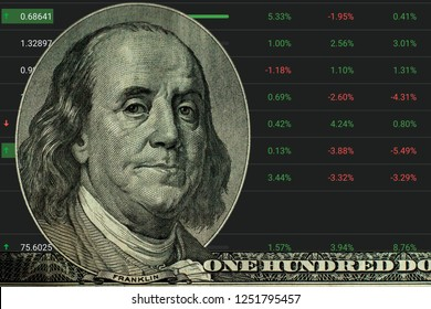 The dark concept of stock quotes for the US dollar. Interest rates rise and fall currencies. Change in exchange rates with graphs, tables and charts. Ideas for Forex partners trading on the stock.