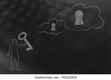 data access conceptual illustration: clouds with electronic circuit locks and main zith digital key