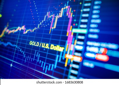 Data analyzing in commodities metal market: the charts and quotes on display. Gold price analysis. Classic gold volatility against the US dollar.