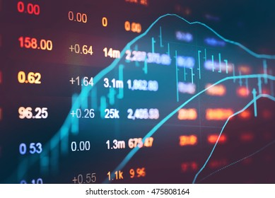 Data analyzing in emerging market trading: the charts and summary info for making emerging market trading. Charts of financial instruments in emerging market to do technical analysis.