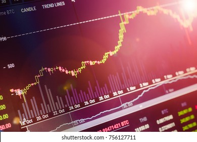 Data analyzing in exchange stock market: the candle chars on display. Analytics price change cryptocurrency BTC.