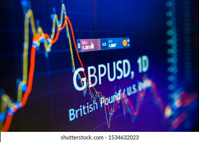 Data analyzing in foreign finance market: the charts and quotes on display. Analytics in pairs GBP / USD