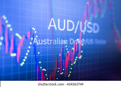 Data analyzing in foreign finance market: the charts and quotes on display. Analytics in pairs AUD / USD