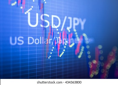 Data analyzing in foreign finance market: the charts and quotes on display. Analytics in pairs USD / JPY