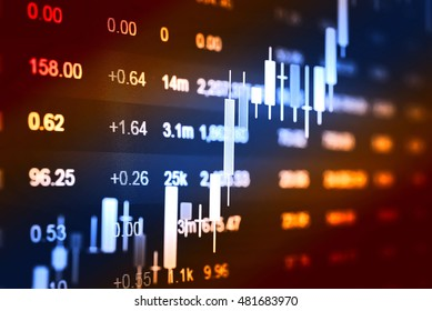 "Data analyzing in Forex, Commodities, Equities, Fixed Income and Emerging Markets: the charts and summary info show about ""Business statistics and Analytics value""."