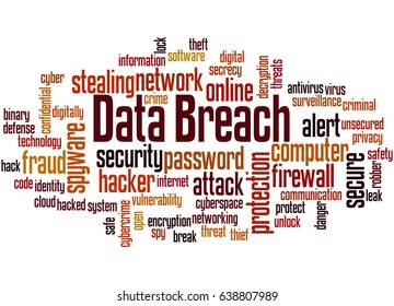 Data breach, word cloud concept on white background.