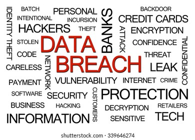 Data Breach Word Cloud on White Background