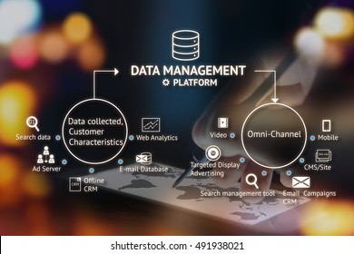Data Management Platform (DMP) concept. Infographic , texts and icons on abstract arrow dart point to smart phone with map screen with flare light background. Marketing and crm concept