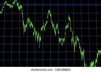 data on the monitor, including Market Analyze. Bar graphs, charts, financial indicators. Forex chart