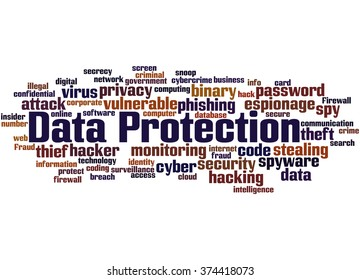 Data Protection, word cloud concept on white background.