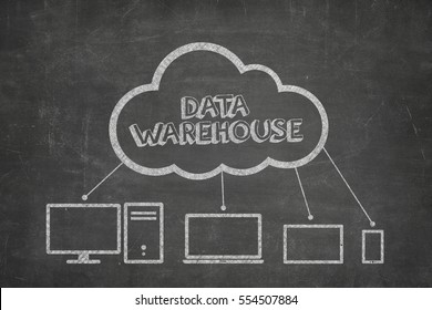 Data warehouse concept on blackboard